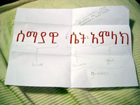 Blue Goddess written in Amharic