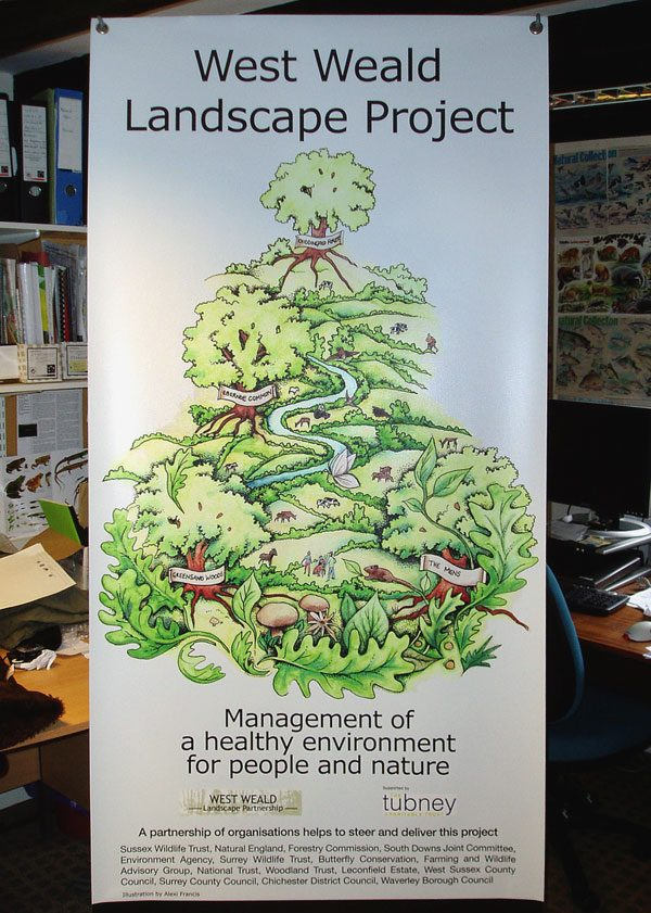 West Weald Landscape Project banner